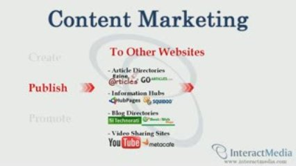 Content Marketing – An Introduction by Interact Media, LLC