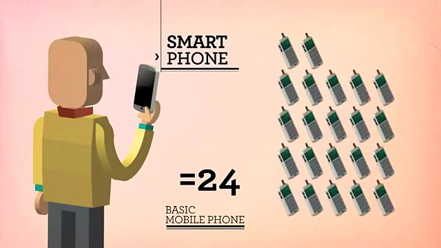 What's YOUR Mobile Marketing Strategy?