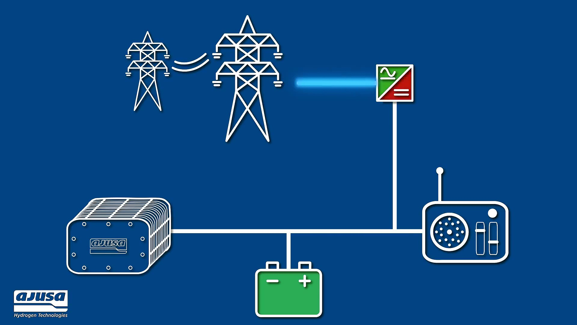 How does a fuel cell backup power system work